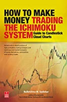 How to Make Money Trading the Ichimoku System Guide to Candlestick Cloud Charts